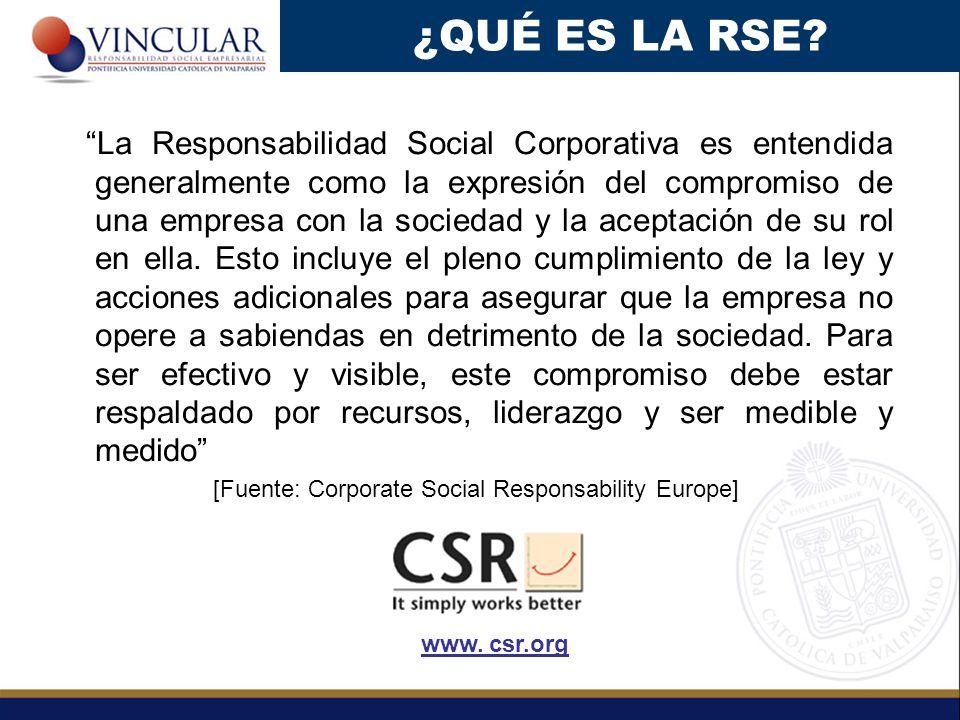 [Fuente: Corporate Social Responsability Europe]